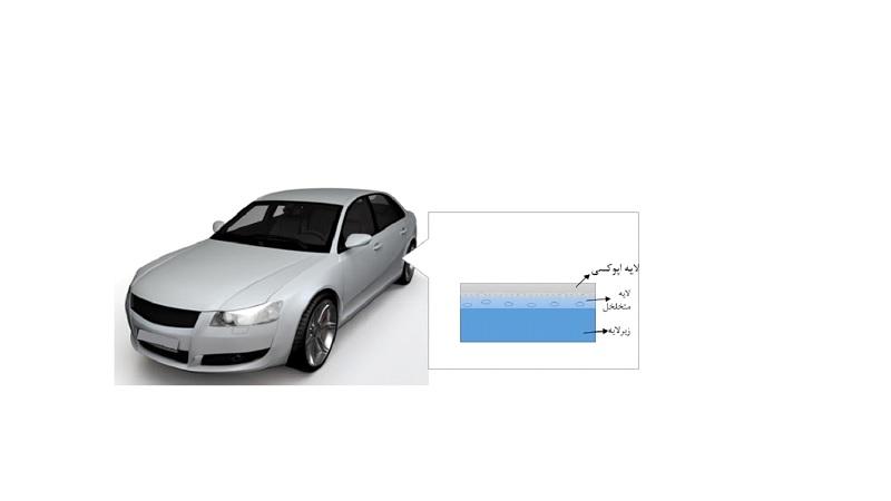 شماتیک بدنه خودرو